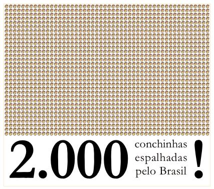 2000-shell